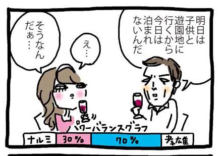 男と女のパワーバランス(子供おばさん①②)