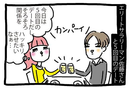 """この彼、""""子供おじさん""""に認定!(ケース5:ハッキリしない男)"""
